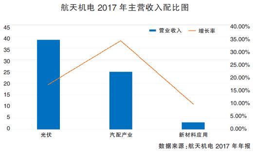 《 中国能源报 》( 2018年10月15日 第 08 版)