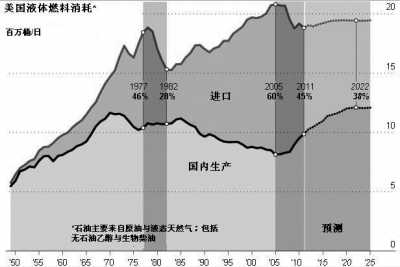 中国能源报-人民网